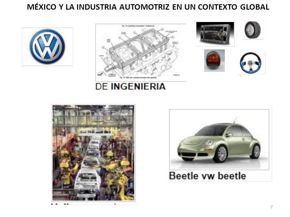 MÉXICO Y LA INDUSTRIA AUTOMOTRIZ EN UN CONTEXTO GLOBAL