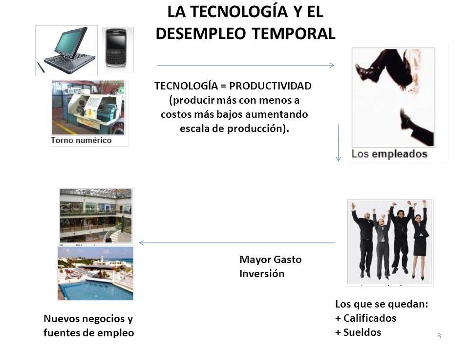 LA TECNOLOGÍA Y EL DESEMPLEO TEMPORAL