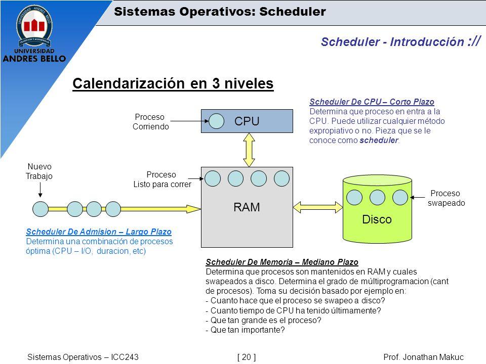 Calendarización en 3 niveles