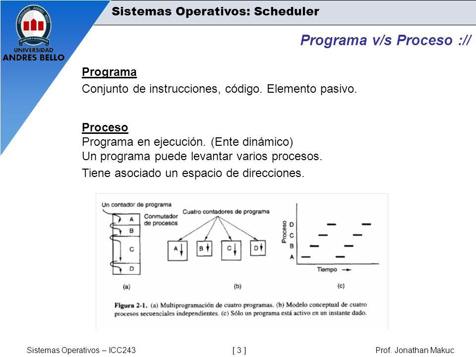 Programa v/s Proceso ://