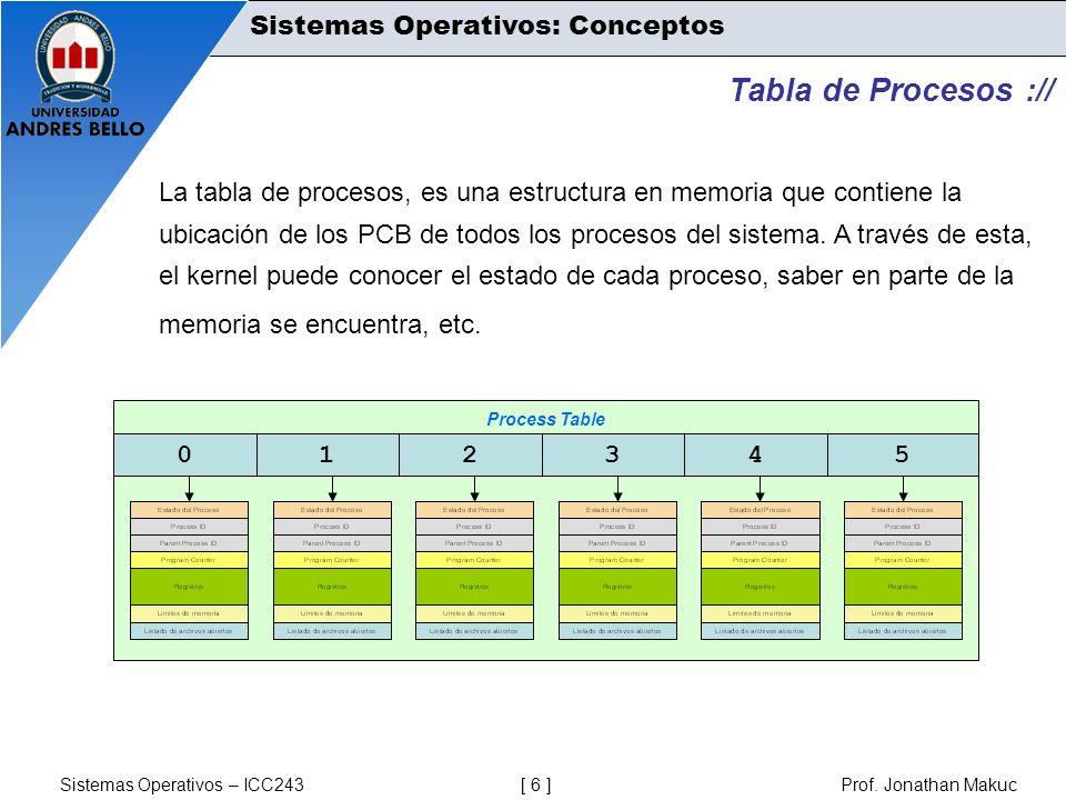 Tabla de Procesos :// Sistemas Operativos: Conceptos