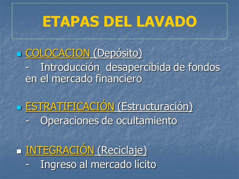 ETAPAS DEL LAVADO COLOCACION (Depósito)