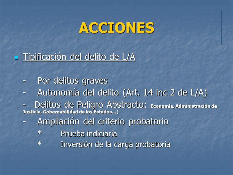 ACCIONES Tipificación del delito de L/A - Por delitos graves