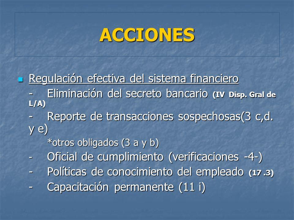 ACCIONES Regulación efectiva del sistema financiero