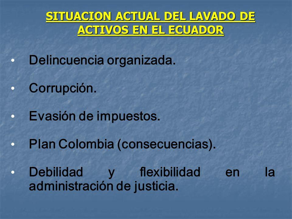 SITUACION ACTUAL DEL LAVADO DE ACTIVOS EN EL ECUADOR