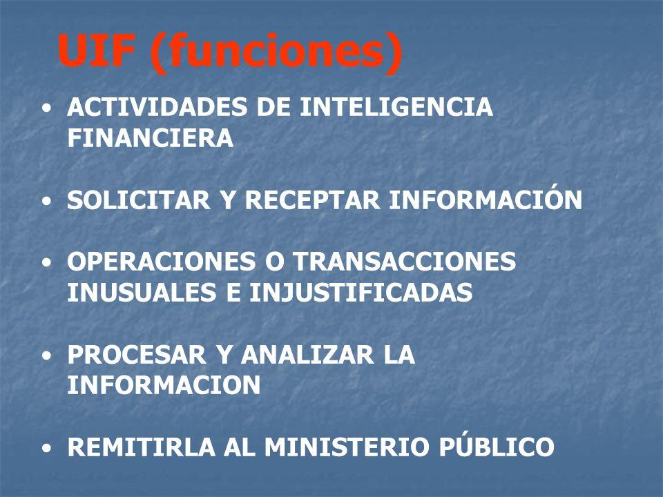 UIF (funciones) ACTIVIDADES DE INTELIGENCIA FINANCIERA