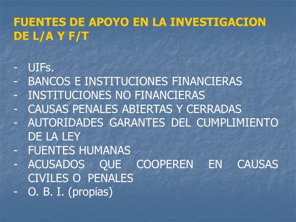 FUENTES DE APOYO EN LA INVESTIGACION DE L/A Y F/T