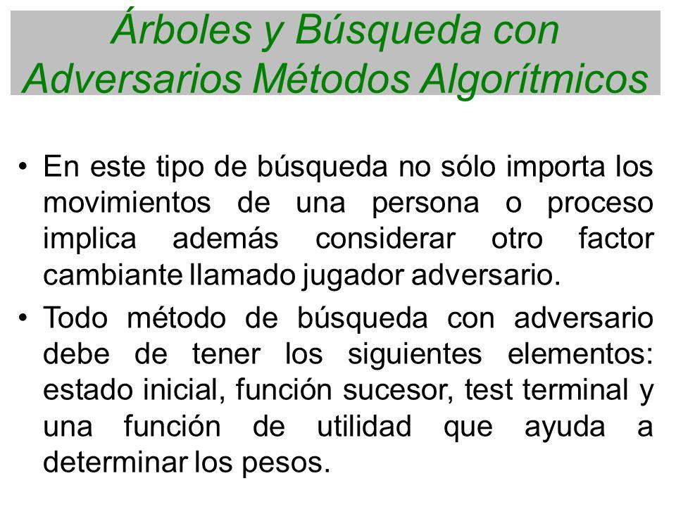 Árboles y Búsqueda con Adversarios Métodos Algorítmicos