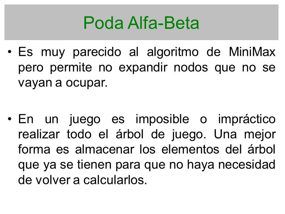 Poda Alfa-Beta Es muy parecido al algoritmo de MiniMax pero permite no expandir nodos que no se vayan a ocupar.