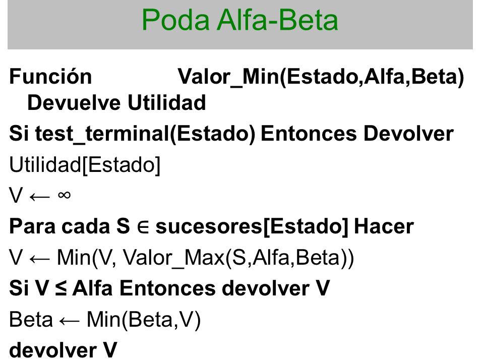 Poda Alfa-Beta