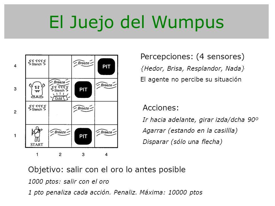 El Juejo del Wumpus Percepciones: (4 sensores) Acciones: