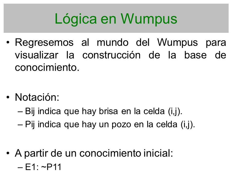 Lógica en Wumpus Regresemos al mundo del Wumpus para visualizar la construcción de la base de conocimiento.