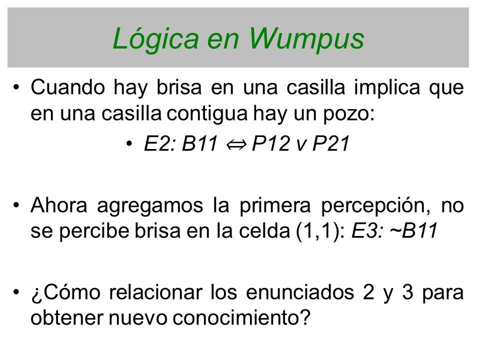 Lógica en Wumpus Cuando hay brisa en una casilla implica que en una casilla contigua hay un pozo: E2: B11 ⇔ P12 v P21.