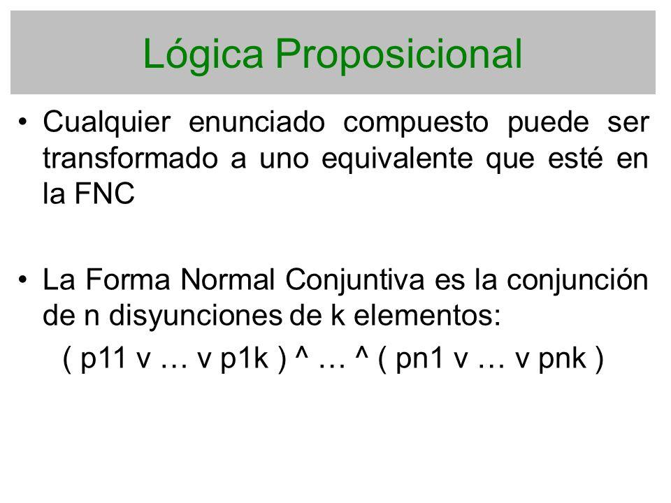 ( p11 v … v p1k ) ^ … ^ ( pn1 v … v pnk )