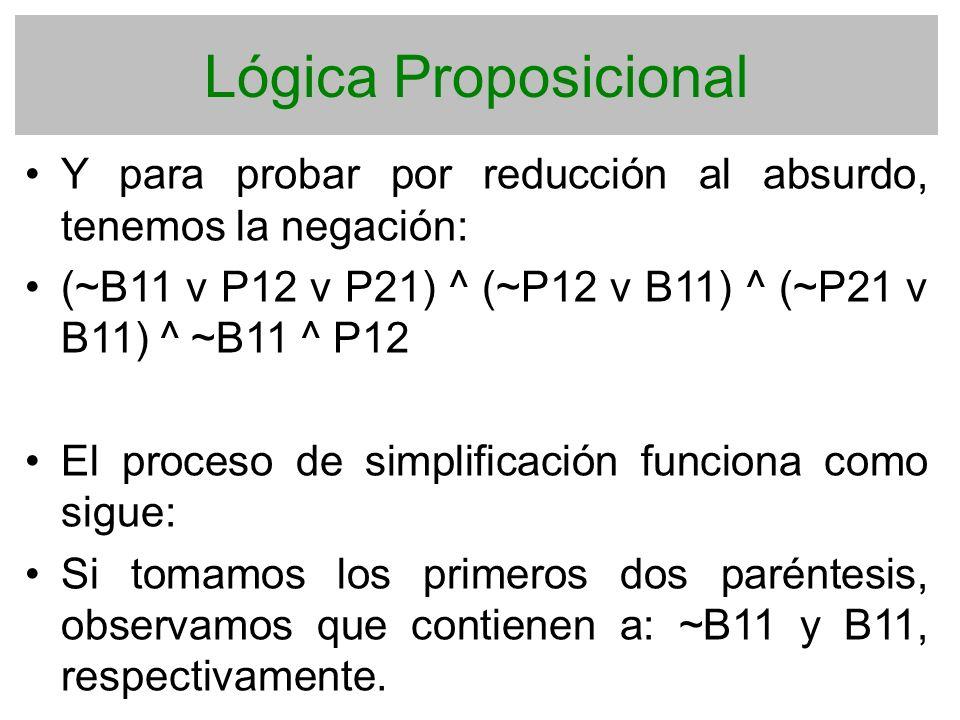 Lógica Proposicional Y para probar por reducción al absurdo, tenemos la negación: (~B11 v P12 v P21) ^ (~P12 v B11) ^ (~P21 v B11) ^ ~B11 ^ P12.