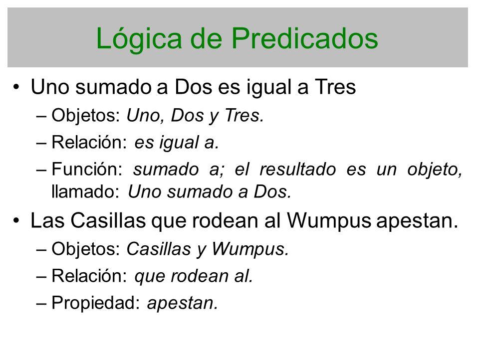 Lógica de Predicados Uno sumado a Dos es igual a Tres