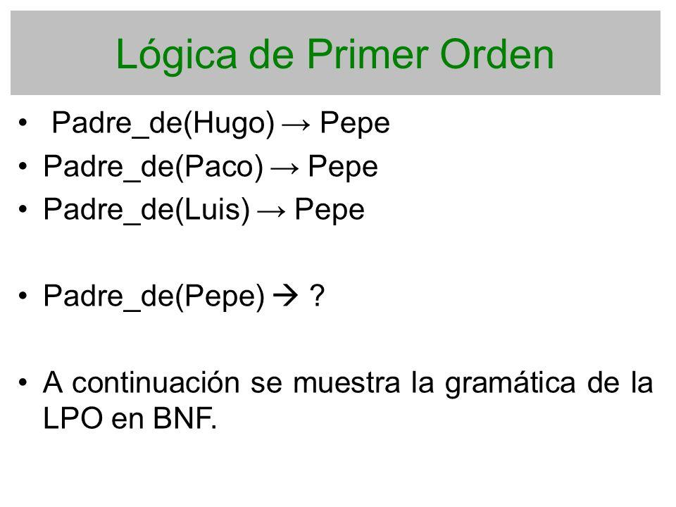 Lógica de Primer Orden Padre_de(Hugo) → Pepe Padre_de(Paco) → Pepe