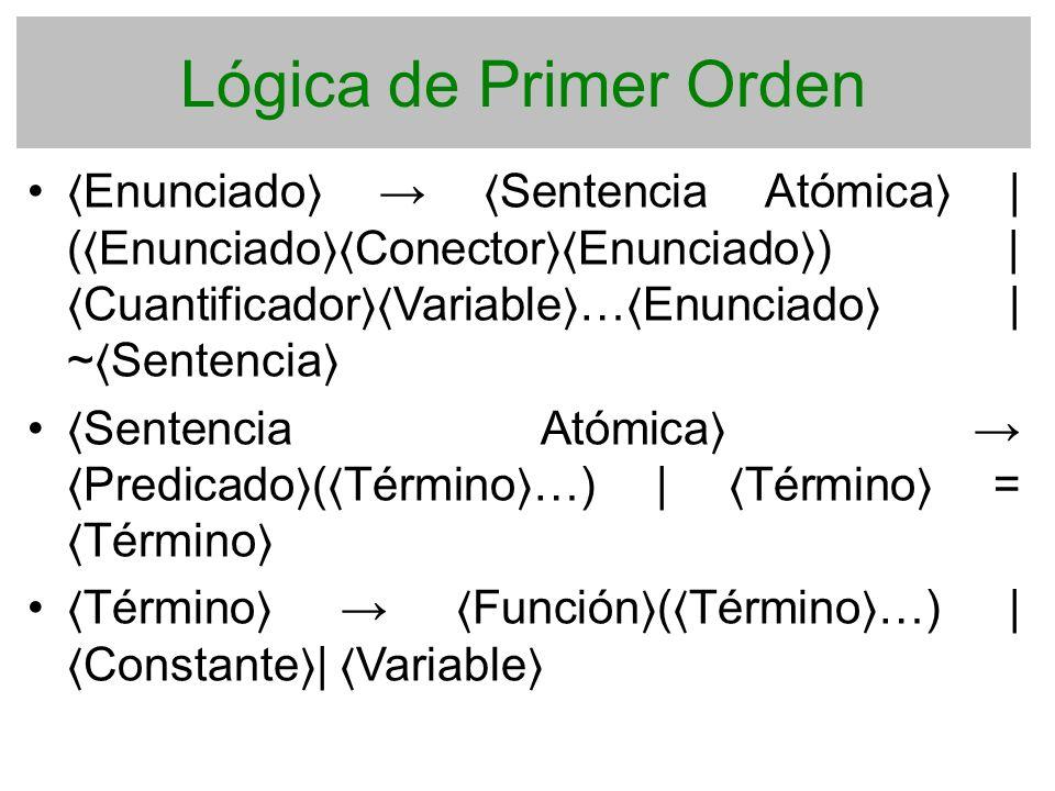 Lógica de Primer Orden 〈Enunciado〉 → 〈Sentencia Atómica〉 | (〈Enunciado〉〈Conector〉〈Enunciado〉) | 〈Cuantificador〉〈Variable〉…〈Enunciado〉 | ~〈Sentencia〉
