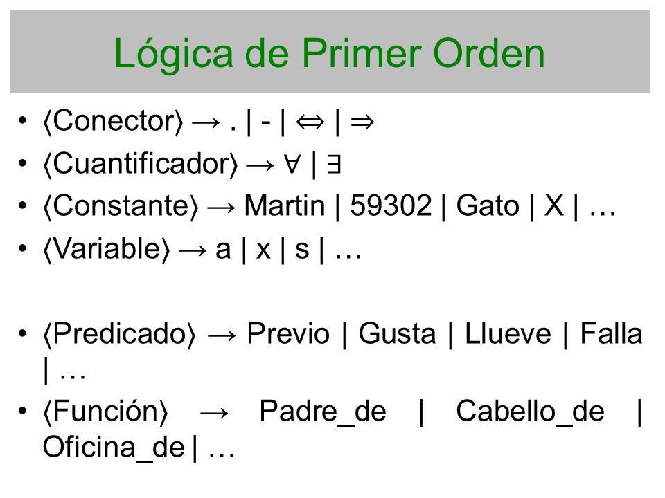 Lógica de Primer Orden 〈Conector〉 → . | - | ⇔ | ⇒