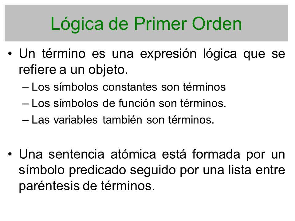 Lógica de Primer Orden Un término es una expresión lógica que se refiere a un objeto. Los símbolos constantes son términos.