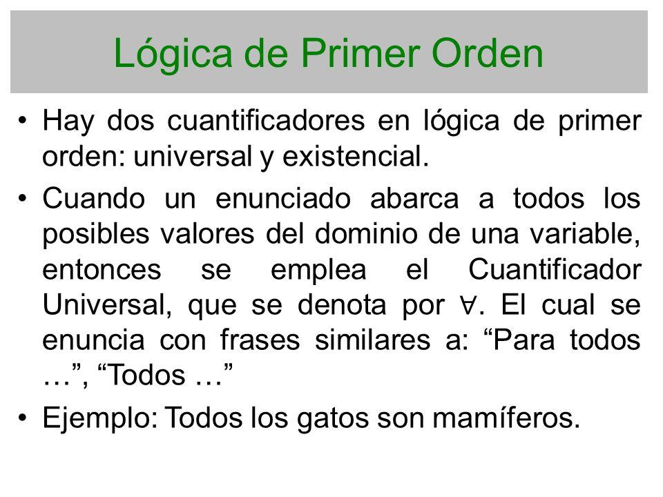 Lógica de Primer Orden Hay dos cuantificadores en lógica de primer orden: universal y existencial.