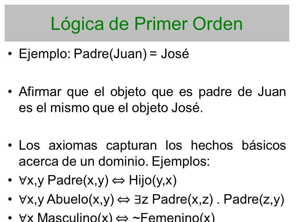 Lógica de Primer Orden Ejemplo: Padre(Juan) = José