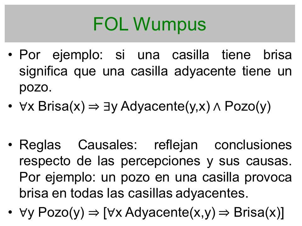 FOL Wumpus Por ejemplo: si una casilla tiene brisa significa que una casilla adyacente tiene un pozo.
