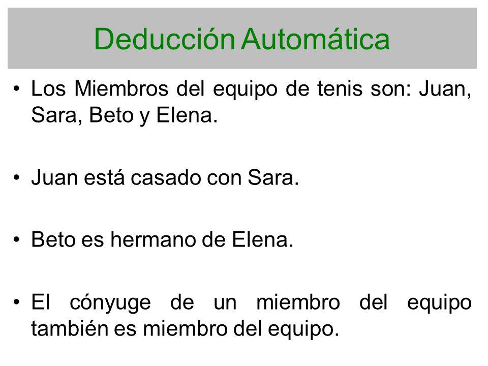 Deducción Automática Los Miembros del equipo de tenis son: Juan, Sara, Beto y Elena. Juan está casado con Sara.
