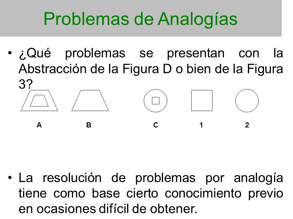 Problemas de Analogías