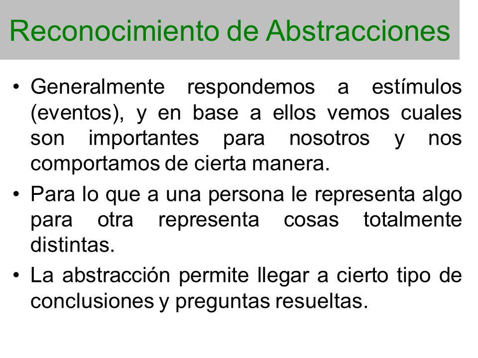 Reconocimiento de Abstracciones