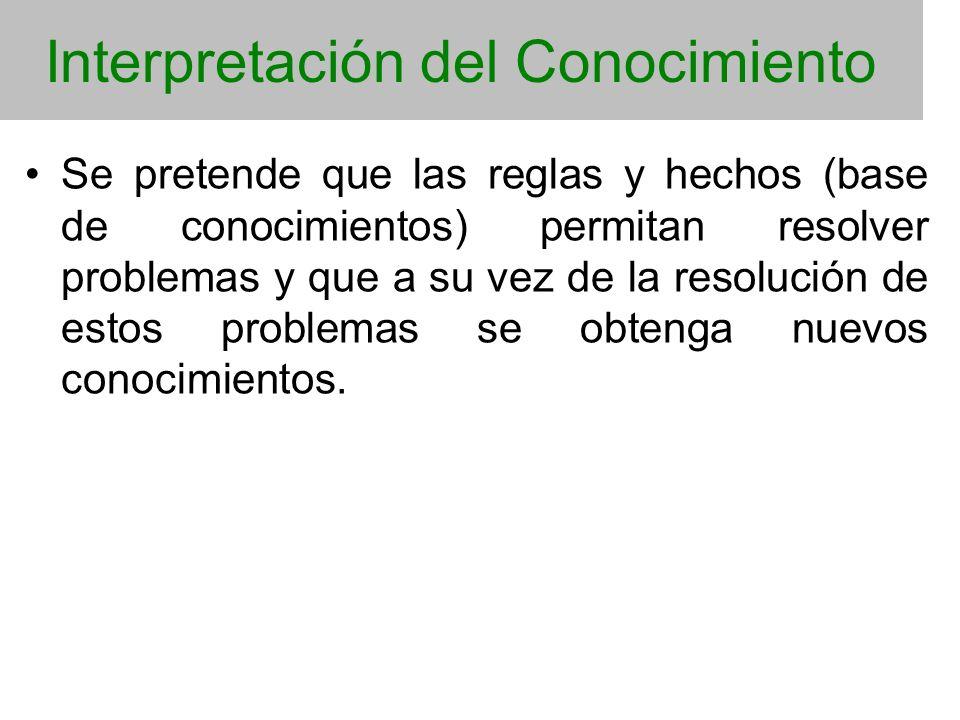 Interpretación del Conocimiento