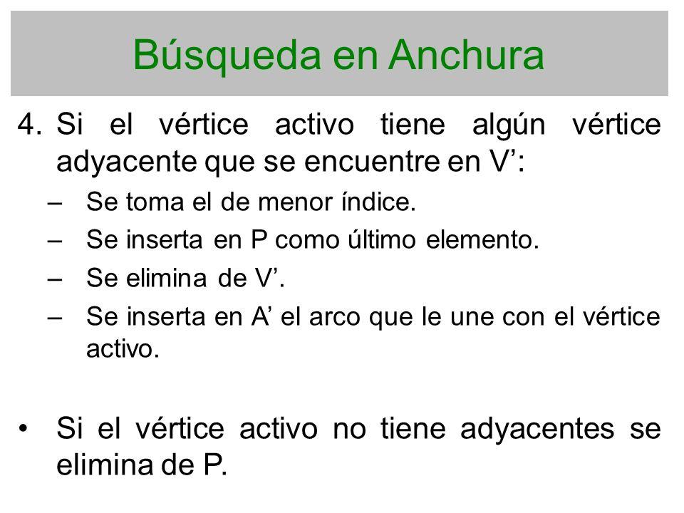 Búsqueda en Anchura Si el vértice activo tiene algún vértice adyacente que se encuentre en V': Se toma el de menor índice.