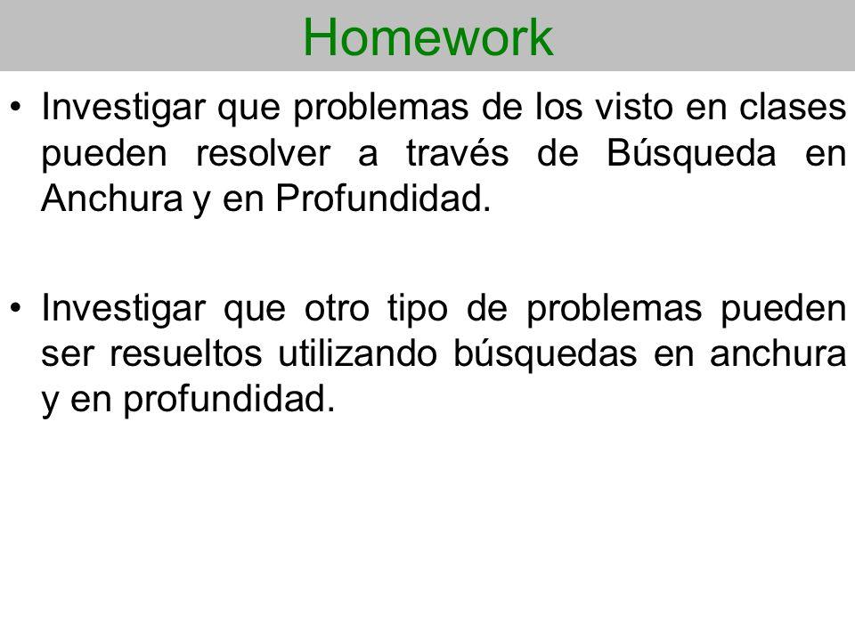 Homework Investigar que problemas de los visto en clases pueden resolver a través de Búsqueda en Anchura y en Profundidad.