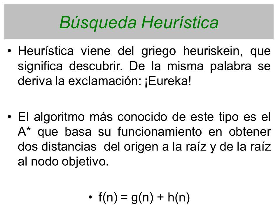 Búsqueda Heurística Heurística viene del griego heuriskein, que significa descubrir. De la misma palabra se deriva la exclamación: ¡Eureka!