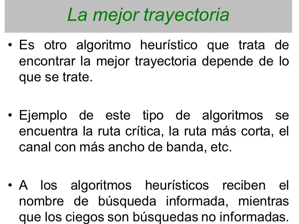 La mejor trayectoria Es otro algoritmo heurístico que trata de encontrar la mejor trayectoria depende de lo que se trate.