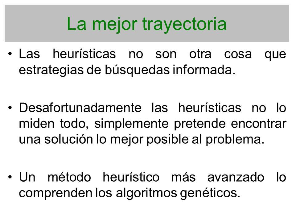 La mejor trayectoria Las heurísticas no son otra cosa que estrategias de búsquedas informada.