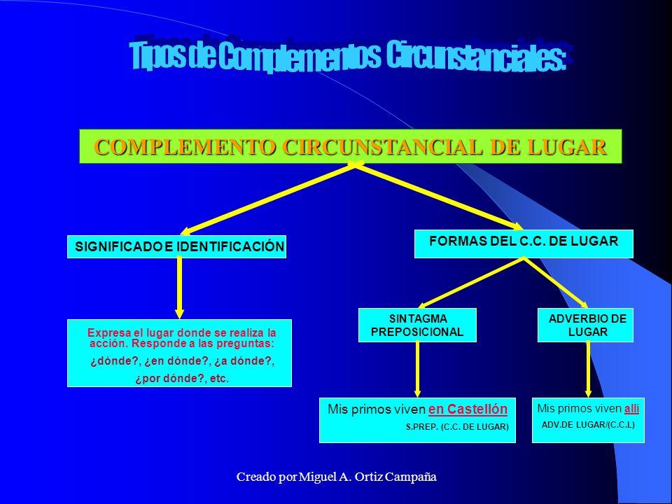 Tipos de Complementos Circunstanciales: