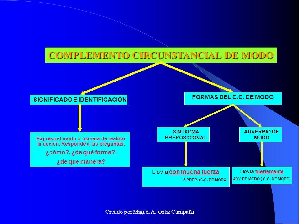 COMPLEMENTO CIRCUNSTANCIAL DE MODO