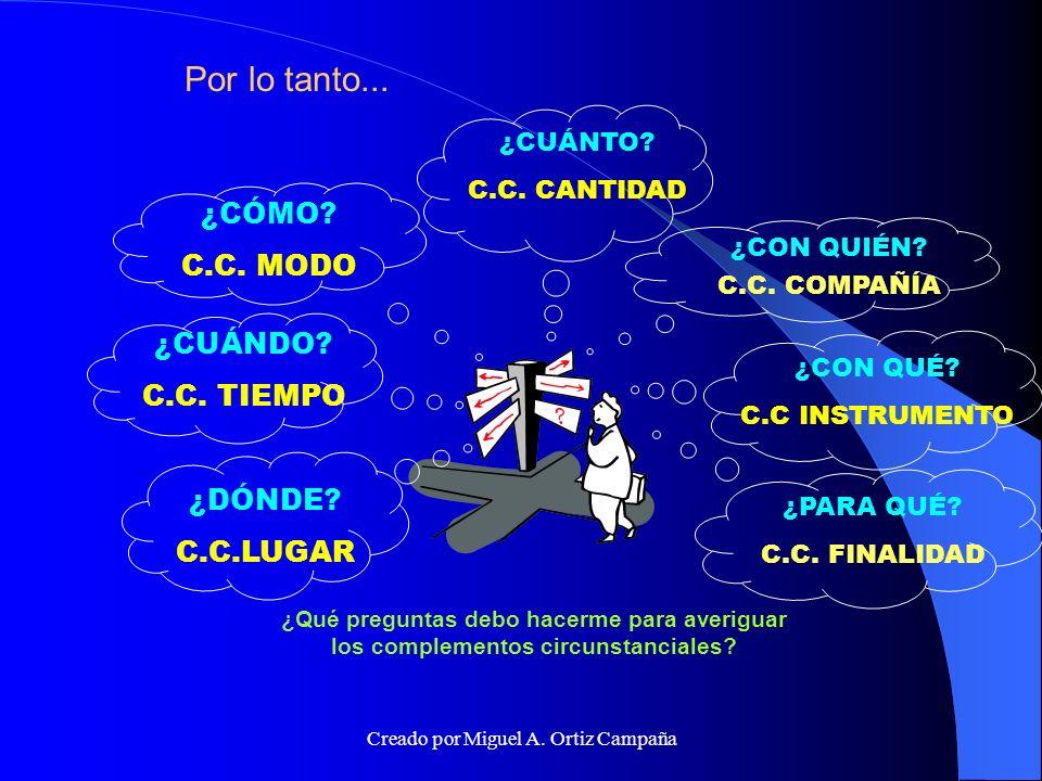 Creado por Miguel A. Ortiz Campaña