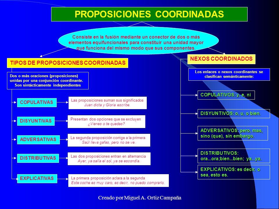 PROPOSICIONES COORDINADAS