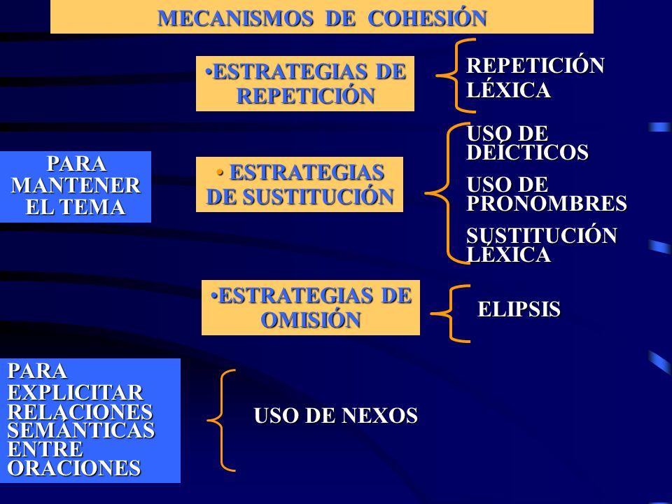MECANISMOS DE COHESIÓN