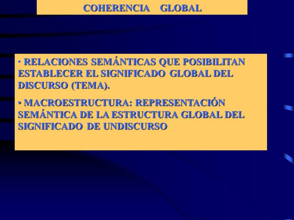 COHERENCIA GLOBAL RELACIONES SEMÁNTICAS QUE POSIBILITAN ESTABLECER EL SIGNIFICADO GLOBAL DEL DISCURSO (TEMA).