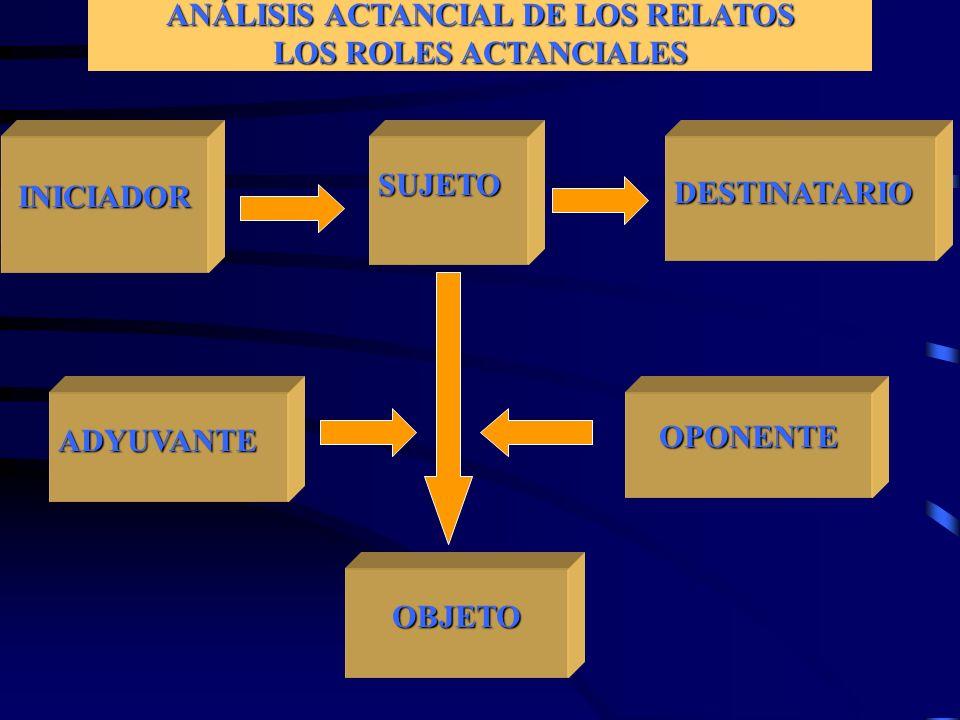 ANÁLISIS ACTANCIAL DE LOS RELATOS