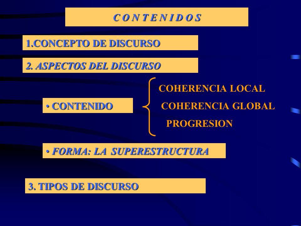 C O N T E N I D O S 1.CONCEPTO DE DISCURSO. 2. ASPECTOS DEL DISCURSO. COHERENCIA LOCAL. CONTENIDO.