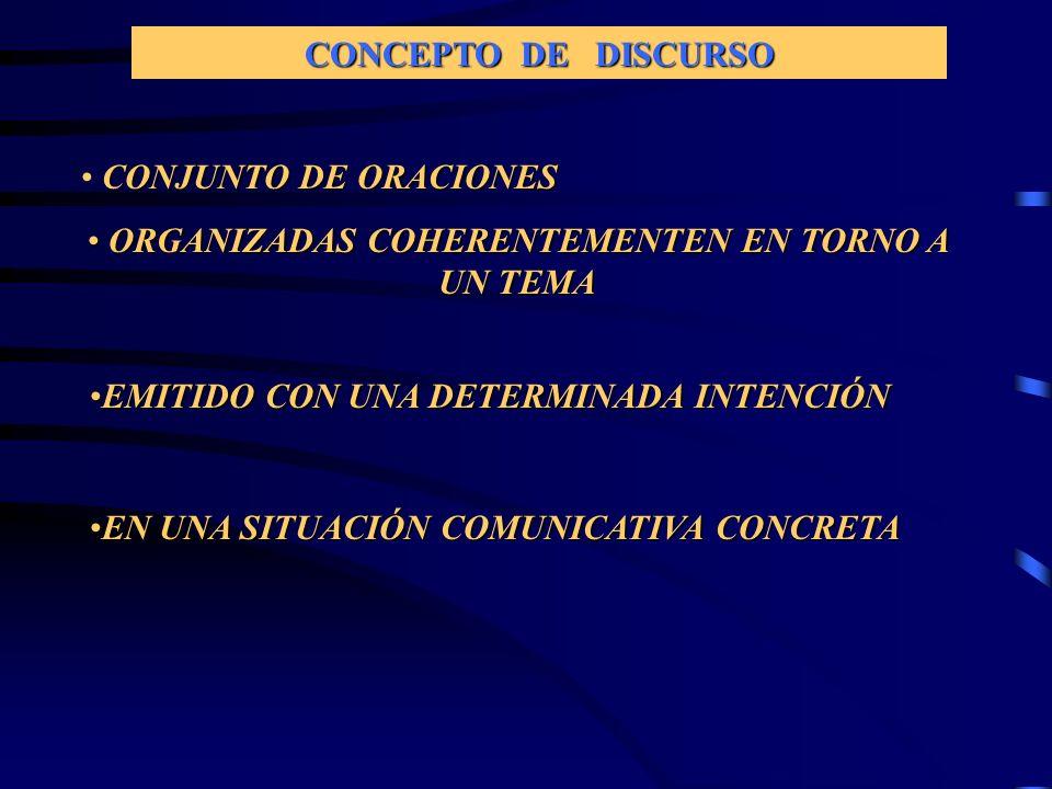ORGANIZADAS COHERENTEMENTEN EN TORNO A UN TEMA