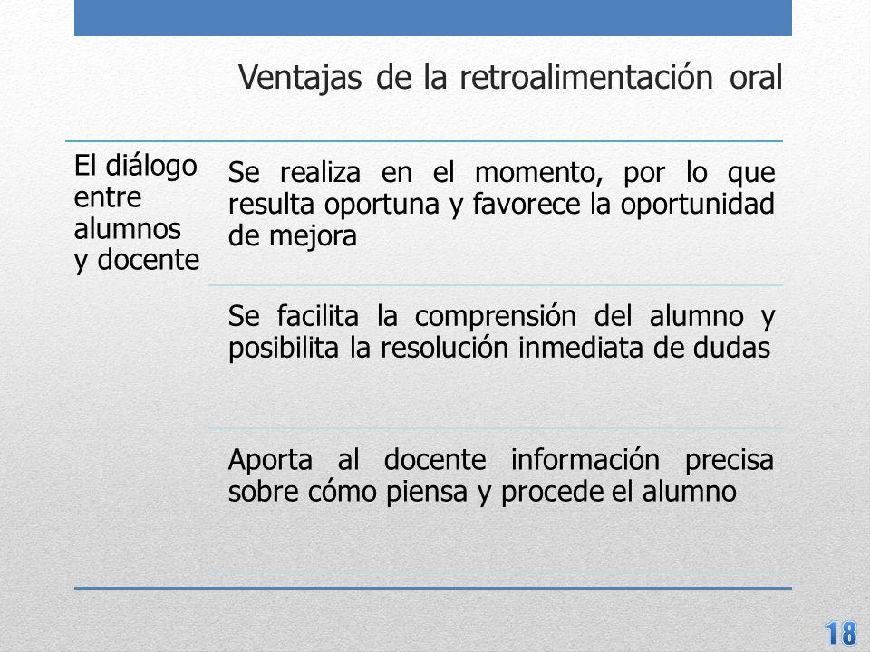 Ventajas de la retroalimentación oral