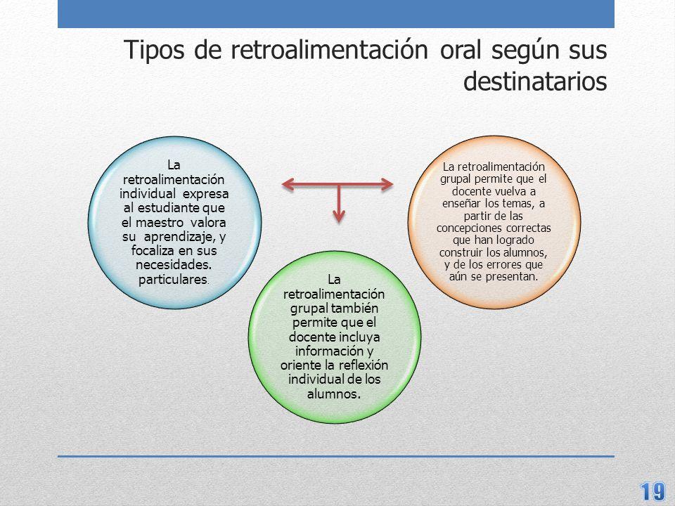 Tipos de retroalimentación oral según sus destinatarios