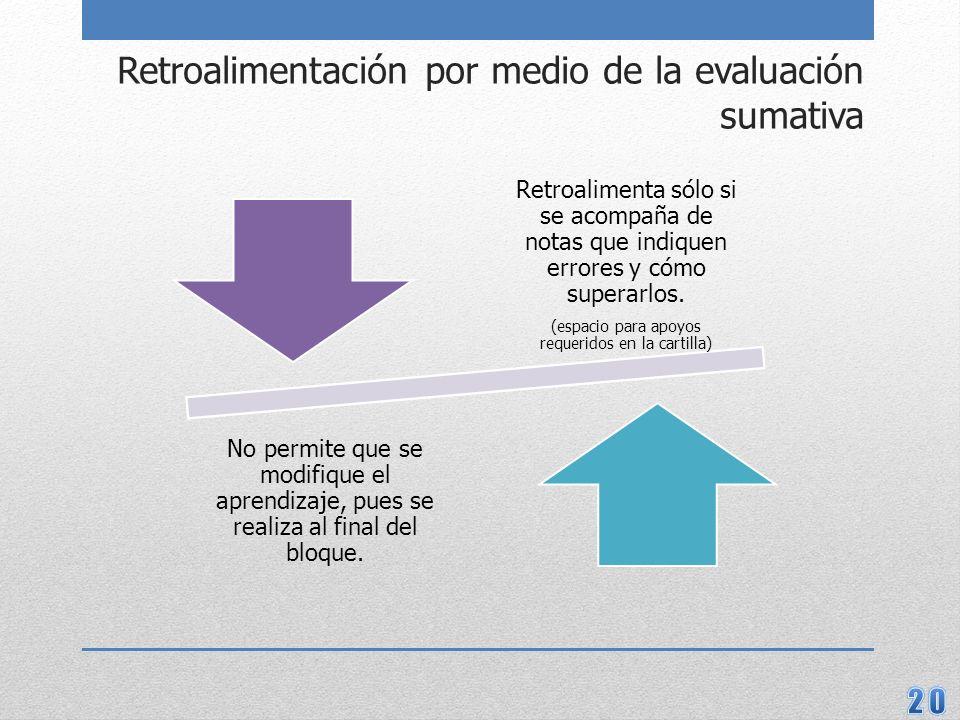 Retroalimentación por medio de la evaluación sumativa