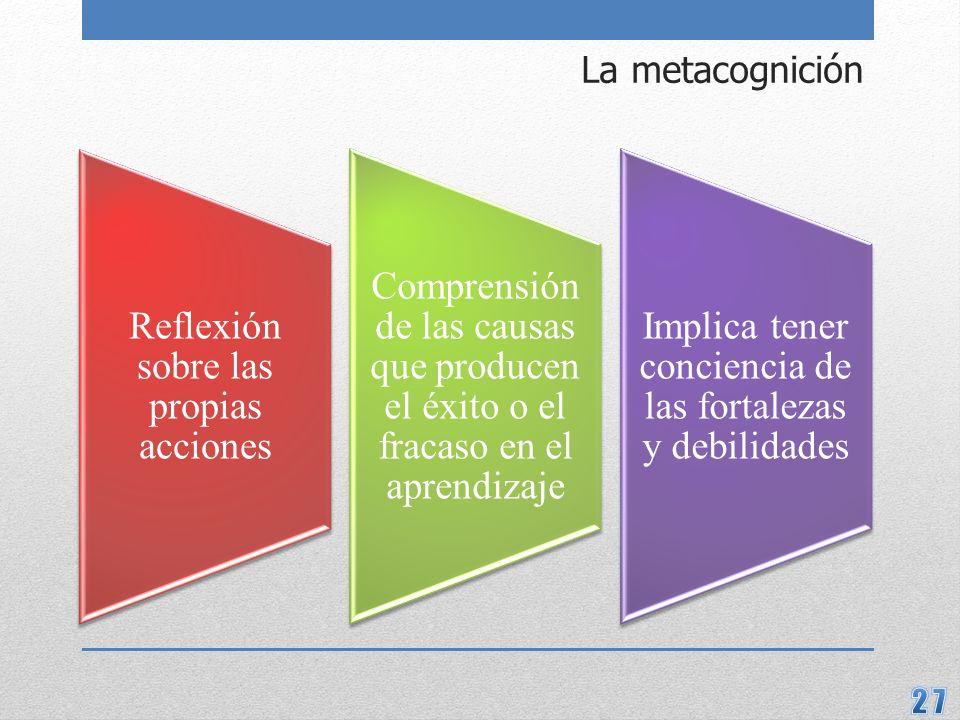 La metacognición Reflexión sobre las propias acciones