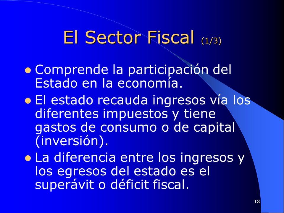 El Sector Fiscal (1/3) Comprende la participación del Estado en la economía.
